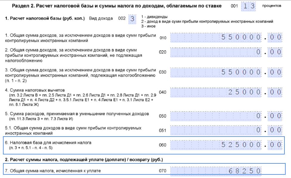 Доходы ИП для банка из 3НДФЛ для ипотеки