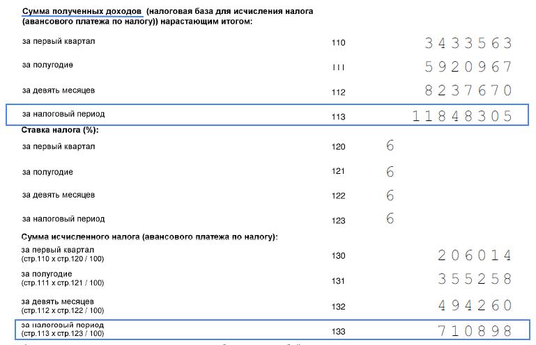 Доходы в декларации ИП на УСН для ипотеки