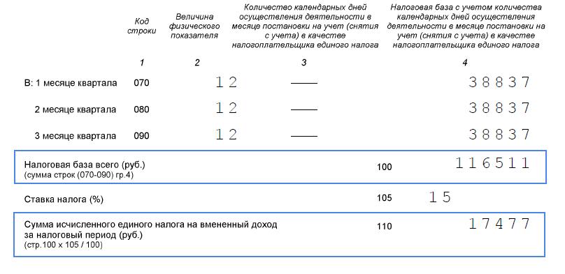 Доходы в декларации ЕНВД у ИП