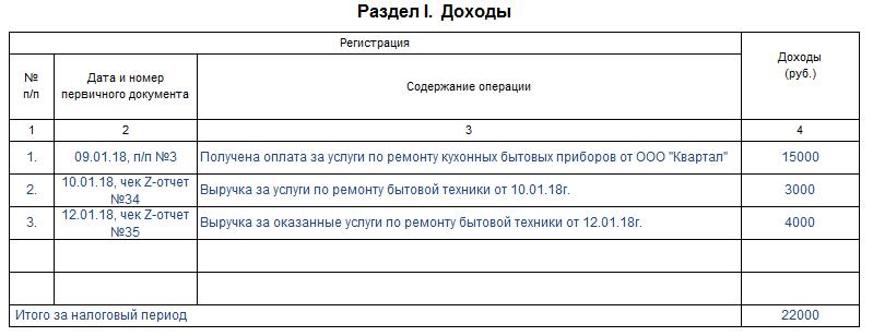Образец Книги доходов на патенте